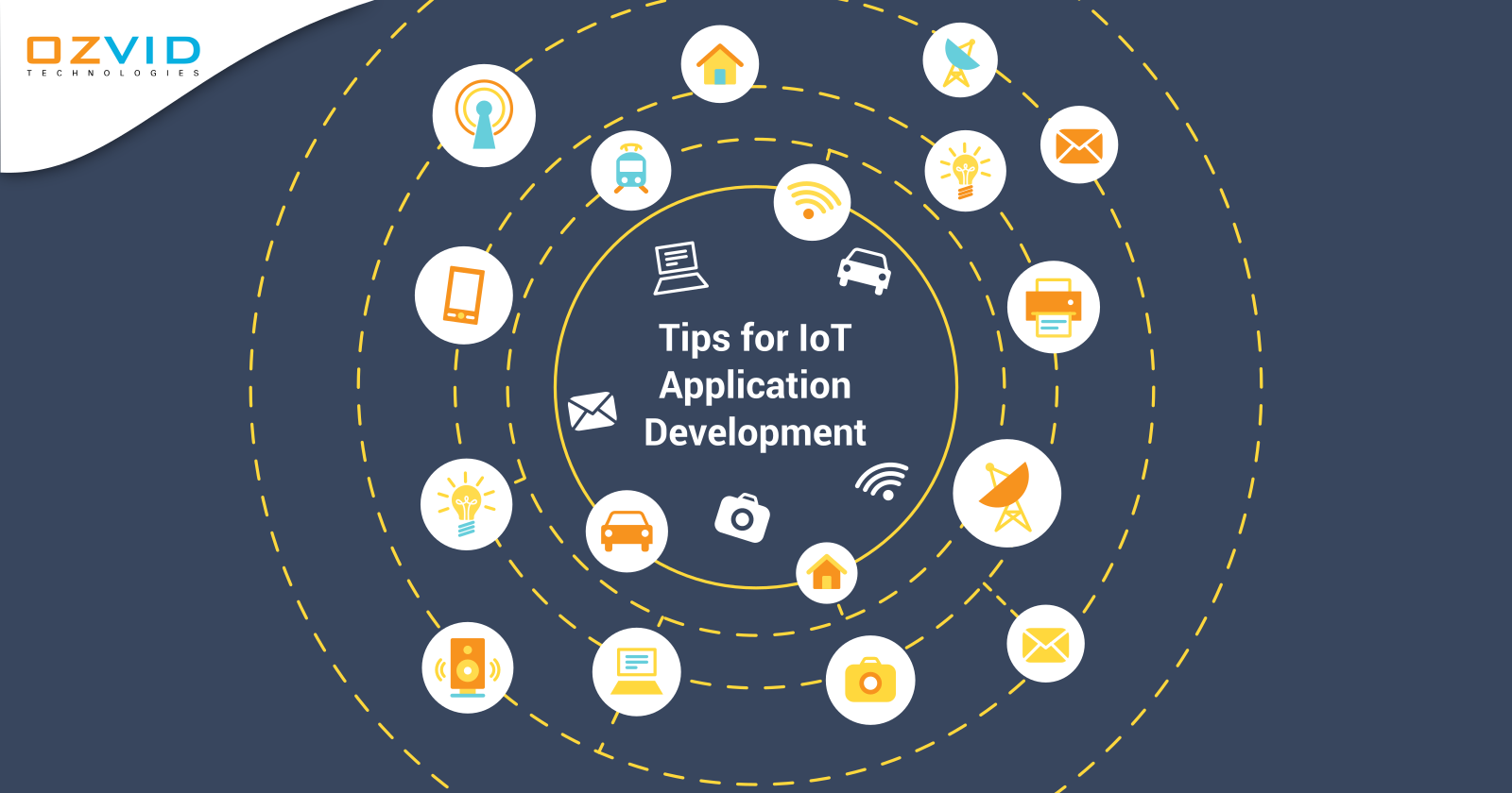 Tips to Consider for Developing IoT Applications