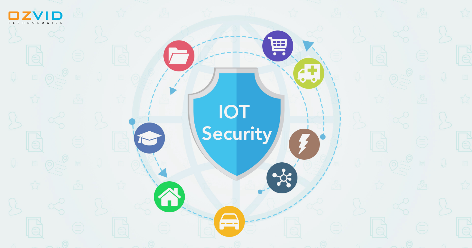 IoT Security Concerns to Consider Before Developing Mobile Applications