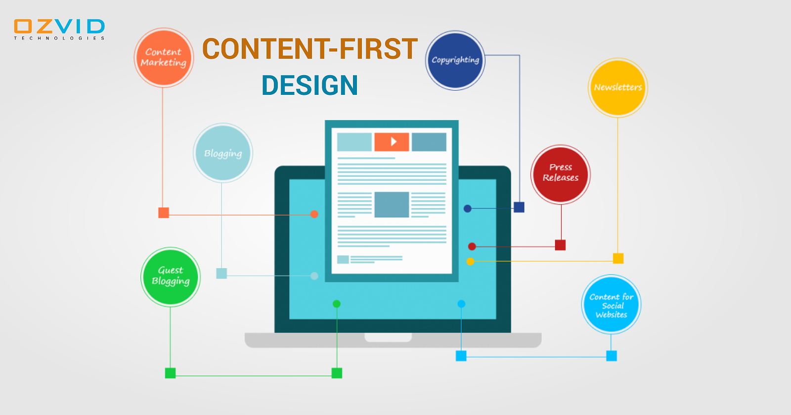 "Implementing the ""Content-First Design"" Effectively in Websites"