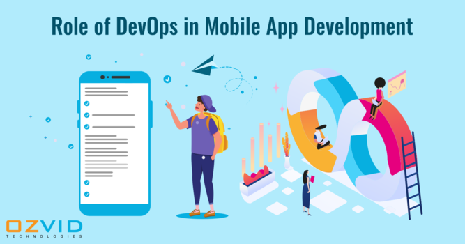 Role of DevOps in Mobile App Development